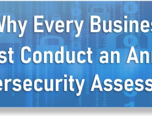 Why Every Business Must Conduct an Annual Cybersecurity Assessment